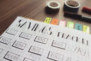 What Are the Six Steps in the Financial Planning Process?